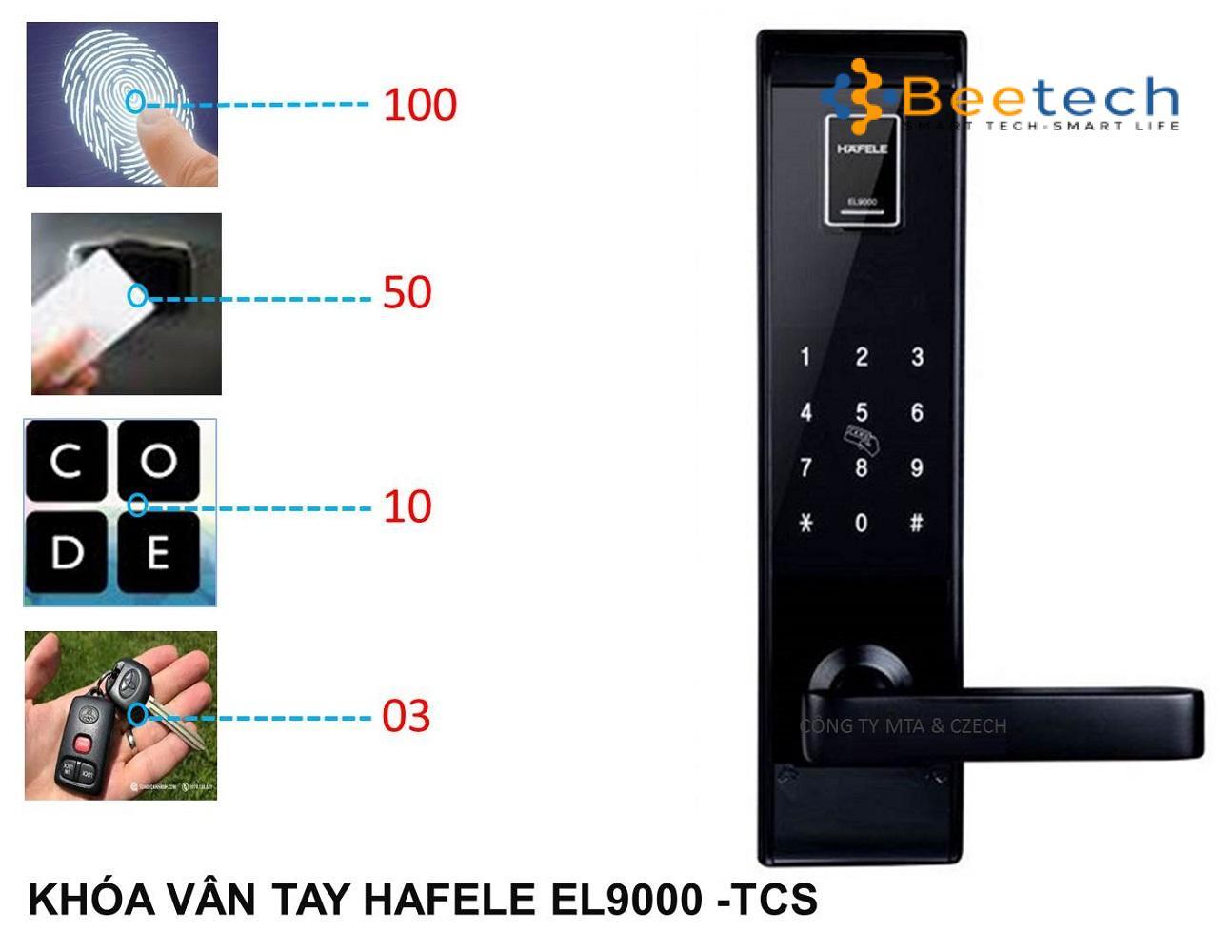 khoa-cua-van-tay-hafele-El9000