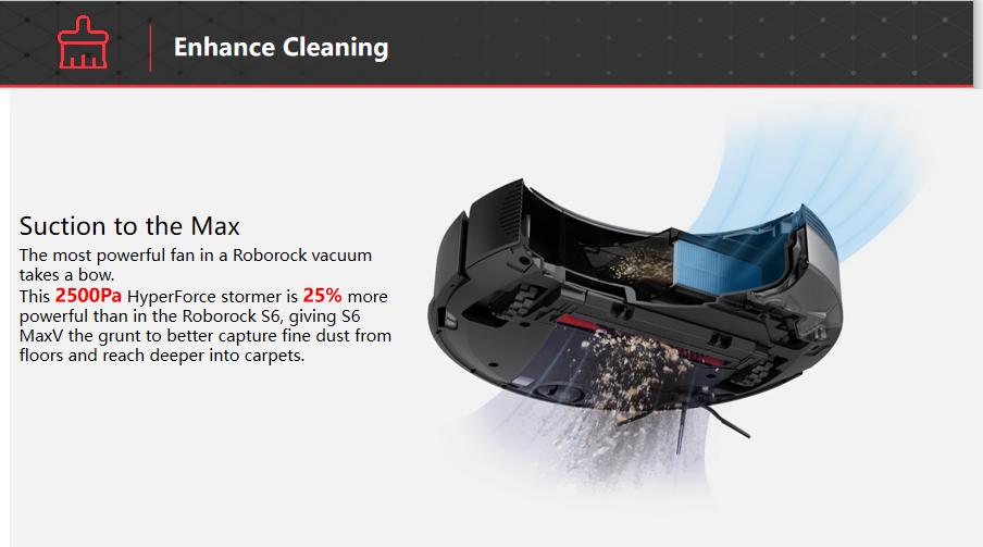Robot hút bụi Roborock S6 MaxV