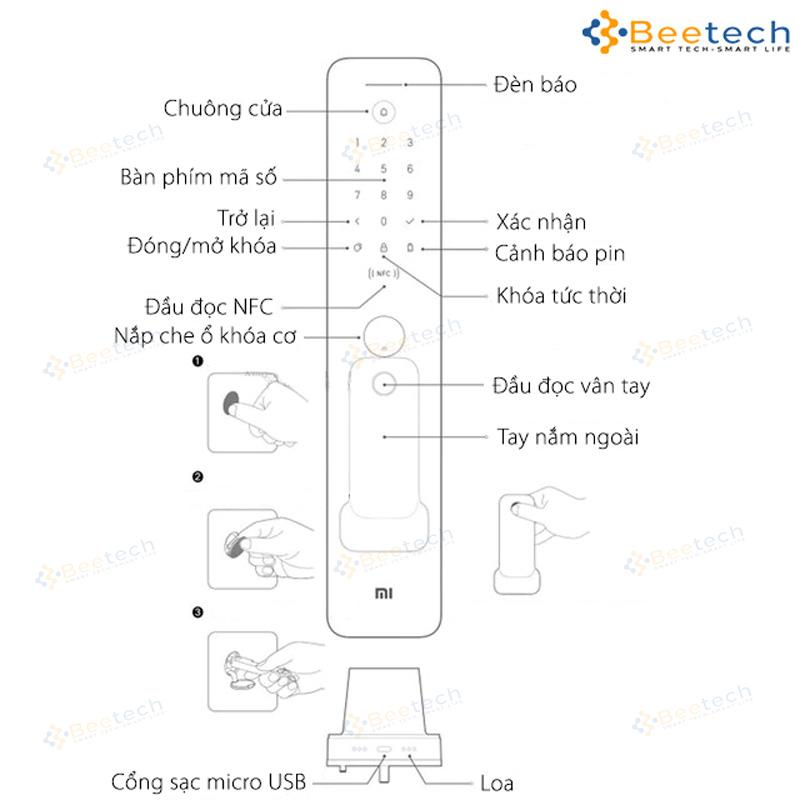 Khóa cửa thông minh Xiaomi Mijia Push-Pull
