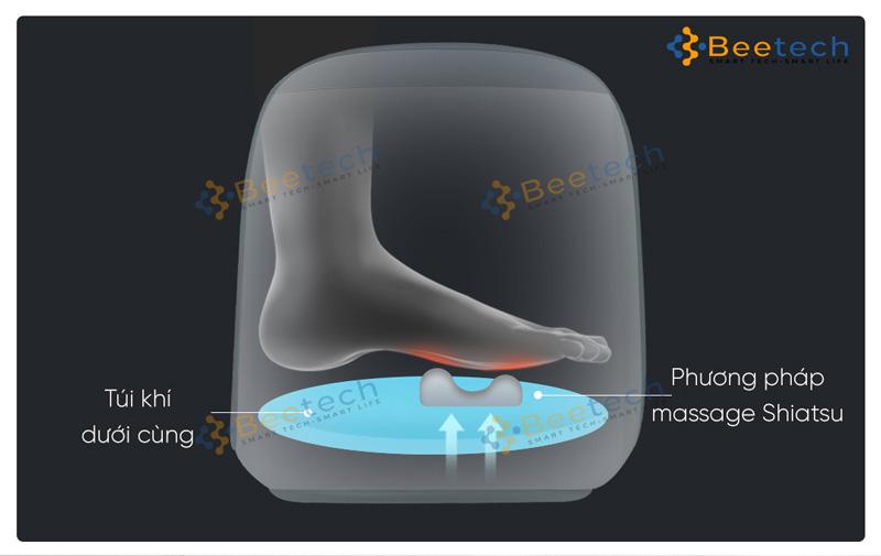 Máy massage bắp chân Xiaomi Momoda SX 383